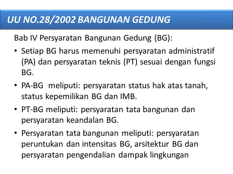 UU NO.28/2002 BANGUNAN GEDUNG Bab IV Persyaratan Bangunan Gedung (BG):