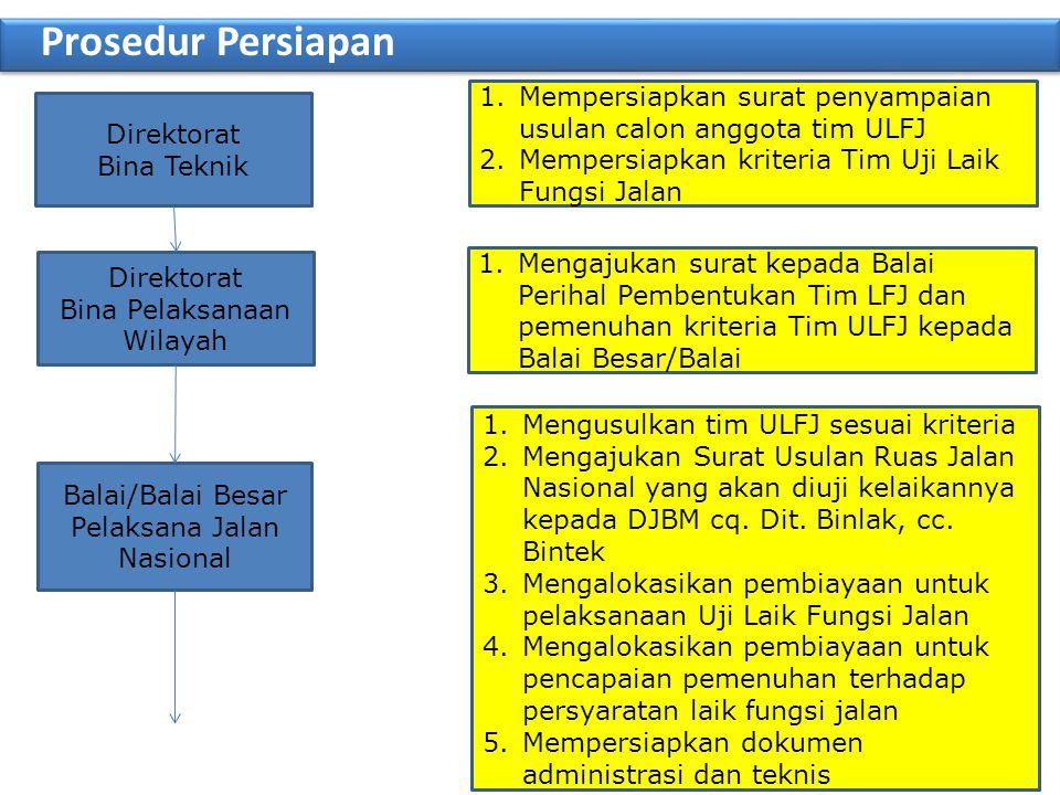 Prosedur Persiapan Mempersiapkan surat penyampaian usulan calon anggota tim ULFJ. Mempersiapkan kriteria Tim Uji Laik Fungsi Jalan.