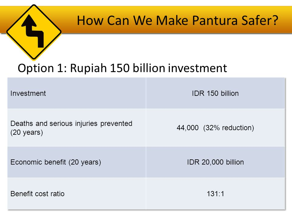 How Can We Make Pantura Safer