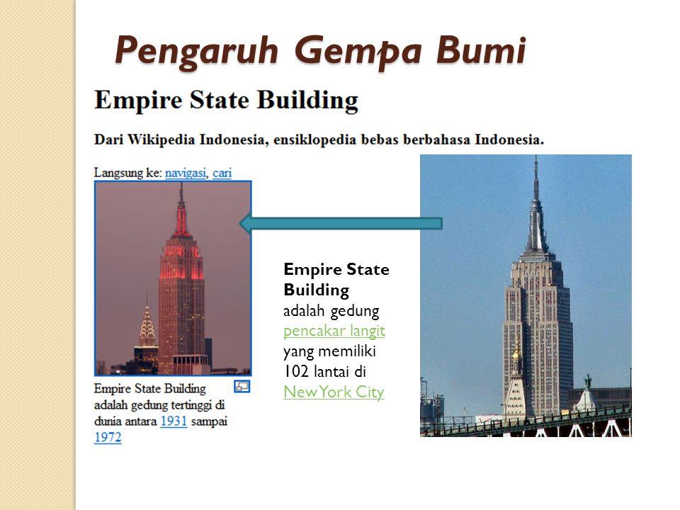 Pengaruh Gempa Bumi Empire State Building adalah gedung pencakar langit yang memiliki 102 lantai di New York City.