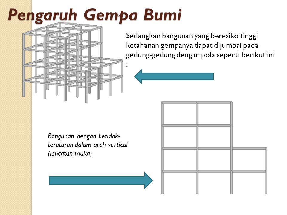 Pengaruh Gempa Bumi Sedangkan bangunan yang beresiko tinggi ketahanan gempanya dapat dijumpai pada gedung-gedung dengan pola seperti berikut ini :