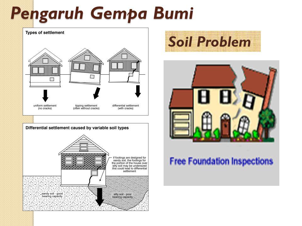 Pengaruh Gempa Bumi Soil Problem.