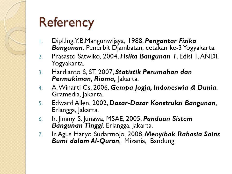 Referency Dipl.Ing.Y.B.Mangunwijaya, 1988, Pengantar Fisika Bangunan, Penerbit Djambatan, cetakan ke-3 Yogyakarta.