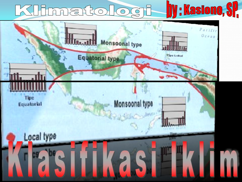 by : Kasiono, SP. Klimatologi Klasifikasi Iklim
