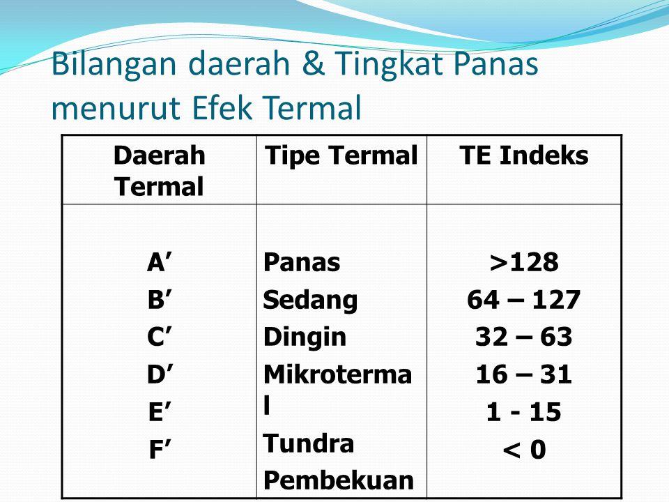 Bilangan daerah & Tingkat Panas menurut Efek Termal