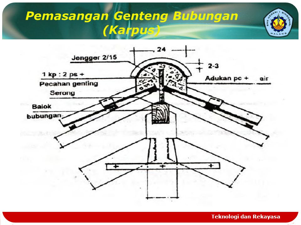 Pemasangan Genteng Bubungan (Karpus)