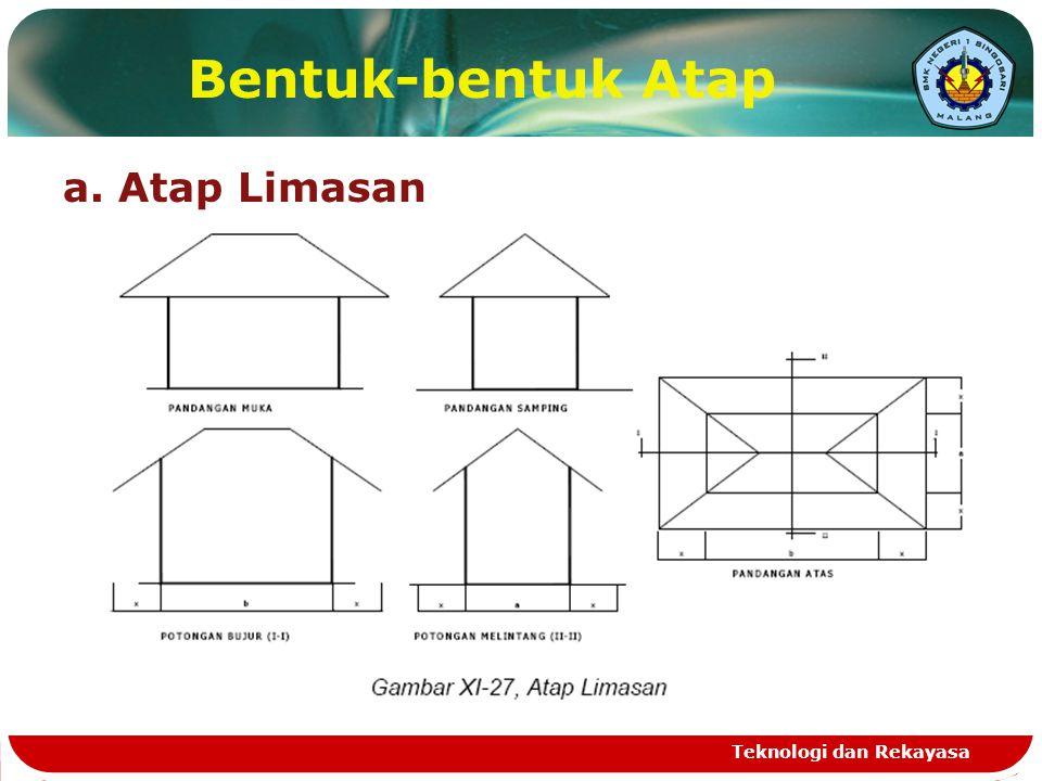Bentuk-bentuk Atap a. Atap Limasan Teknologi dan Rekayasa
