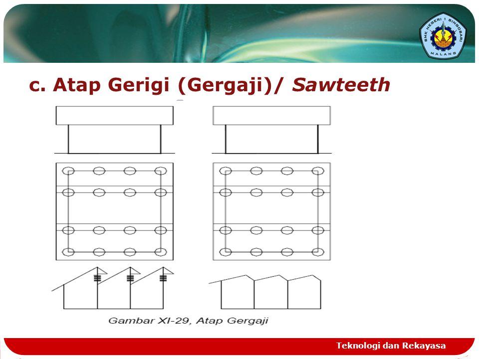 c. Atap Gerigi (Gergaji)/ Sawteeth