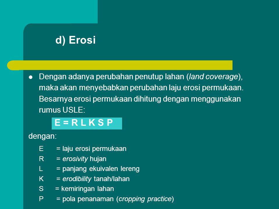 d) Erosi