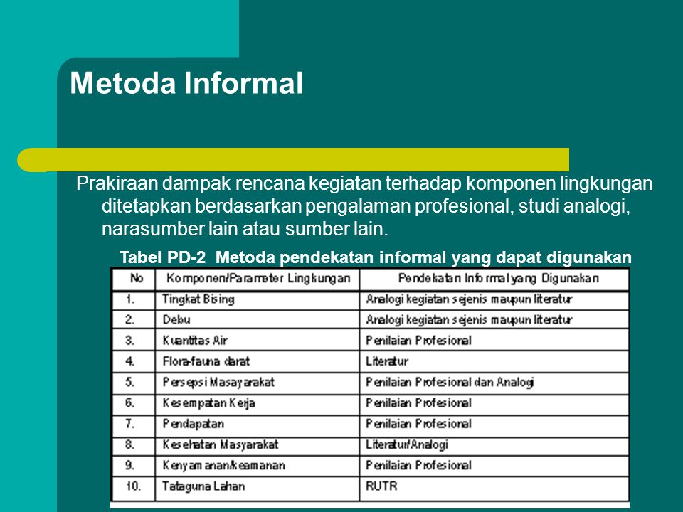 Metoda Informal