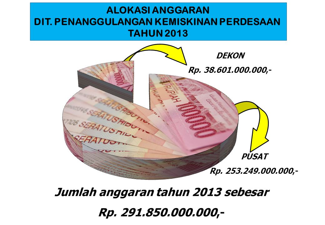 Jumlah anggaran tahun 2013 sebesar Rp. 291.850.000.000,-