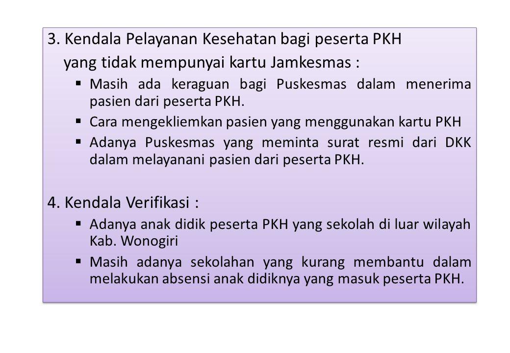 3. Kendala Pelayanan Kesehatan bagi peserta PKH