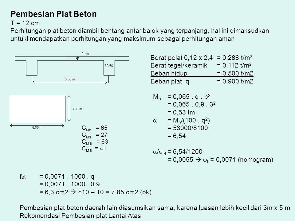 Pembesian Plat Beton T = 12 cm