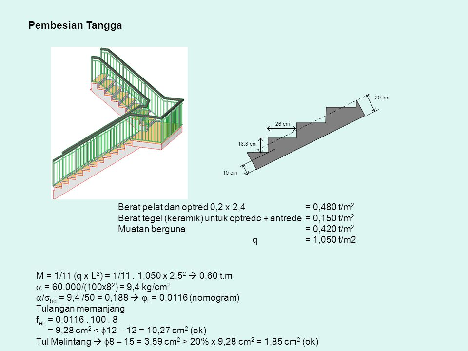 Pembesian Tangga Berat pelat dan optred 0,2 x 2,4 = 0,480 t/m2