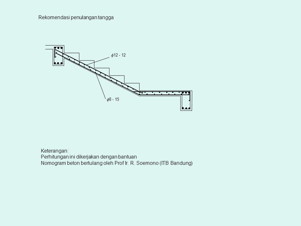 Rekomendasi penulangan tangga