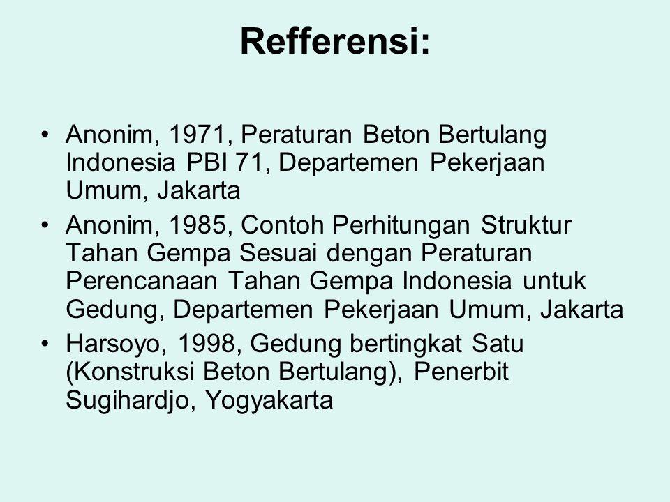 Refferensi: Anonim, 1971, Peraturan Beton Bertulang Indonesia PBI 71, Departemen Pekerjaan Umum, Jakarta.