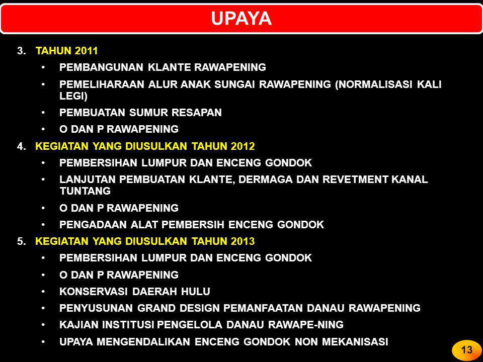 UPAYA TAHUN 2011 PEMBANGUNAN KLANTE RAWAPENING