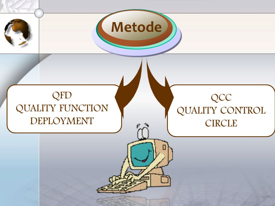 Metode QFD QUALITY FUNCTION DEPLOYMENT QCC QUALITY CONTROL CIRCLE