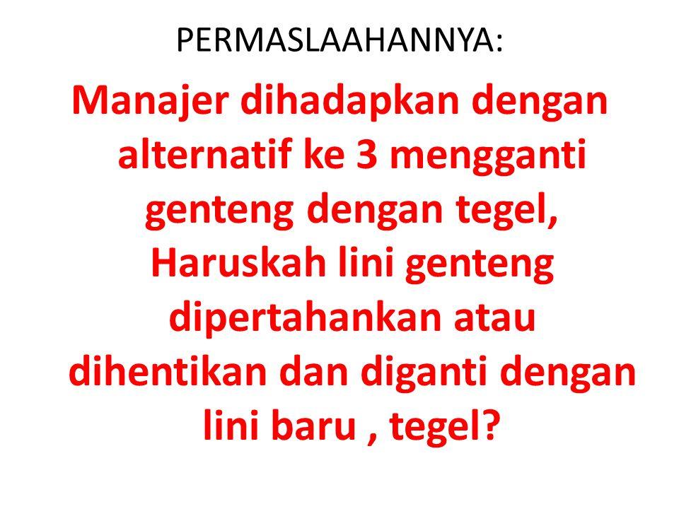 PERMASLAAHANNYA: