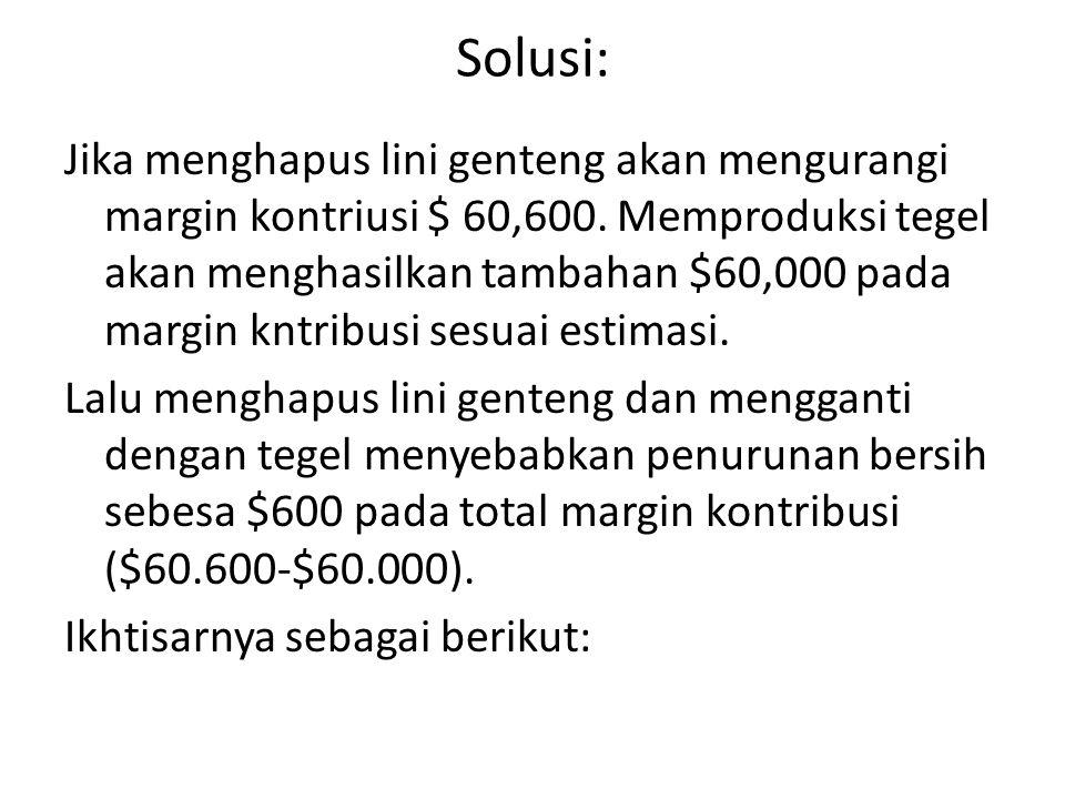 Solusi: