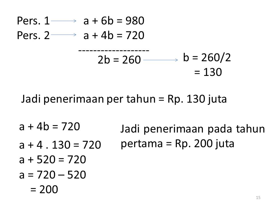 Pers. 1 a + 6b = 980 Pers. 2 a + 4b = 720. ------------------- b = 260/2. = 130.