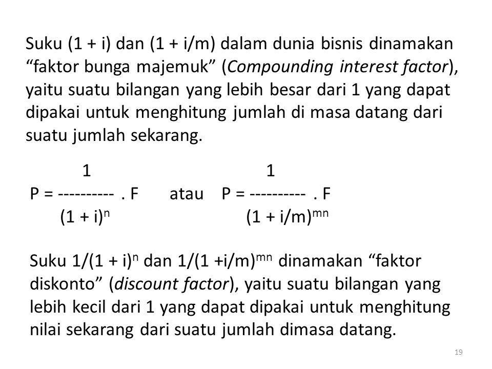 Suku (1 + i) dan (1 + i/m) dalam dunia bisnis dinamakan faktor bunga majemuk (Compounding interest factor), yaitu suatu bilangan yang lebih besar dari 1 yang dapat dipakai untuk menghitung jumlah di masa datang dari suatu jumlah sekarang.
