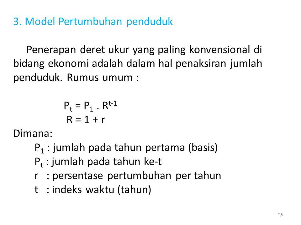 3. Model Pertumbuhan penduduk