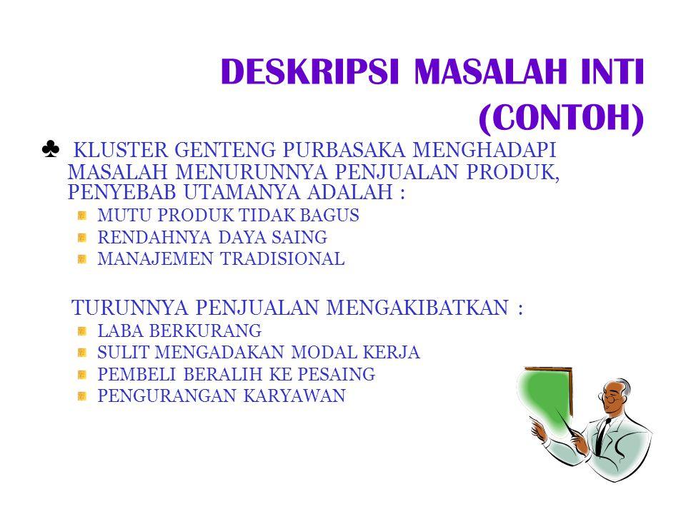 DESKRIPSI MASALAH INTI (CONTOH)