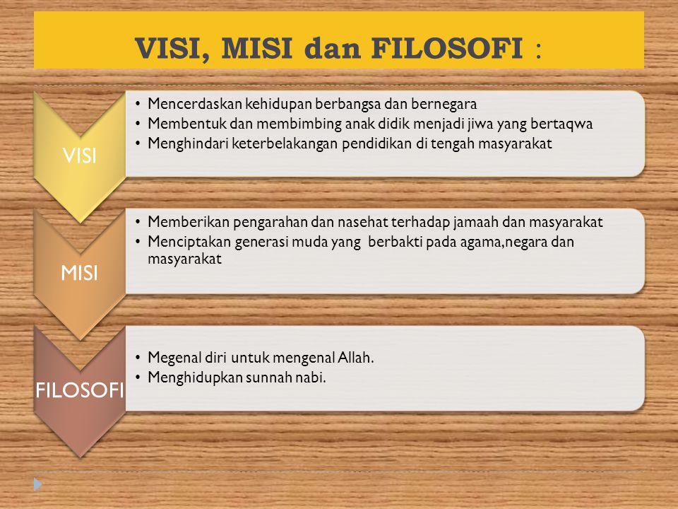 VISI, MISI dan FILOSOFI :