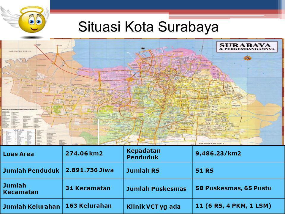 Situasi Kota Surabaya Luas Area 274.06 km2 Kepadatan Penduduk