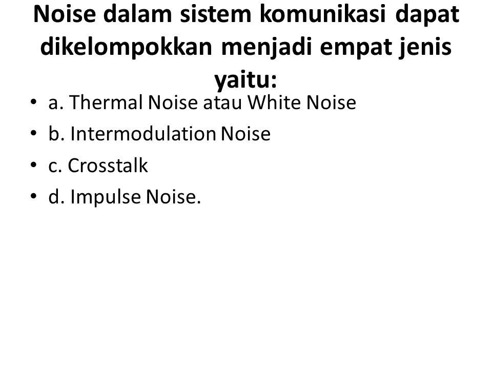 Noise dalam sistem komunikasi dapat dikelompokkan menjadi empat jenis yaitu: