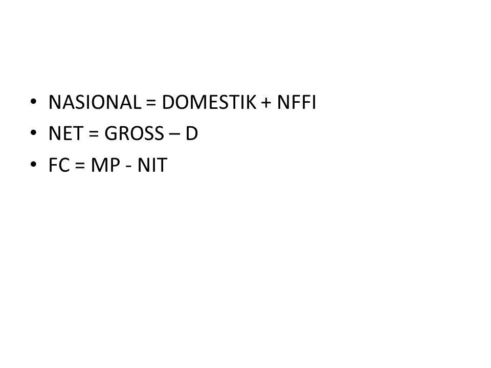 NASIONAL = DOMESTIK + NFFI