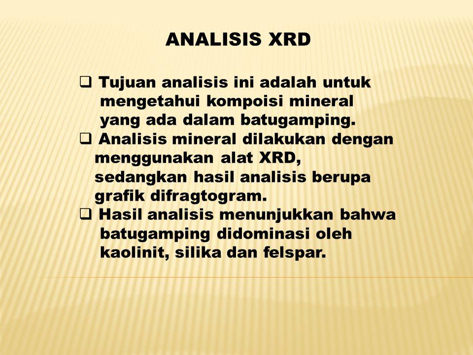 ANALISIS XRD Tujuan analisis ini adalah untuk