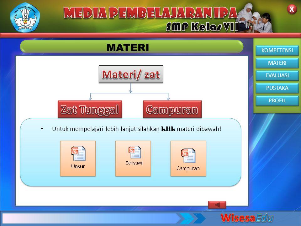 Materi/ zat Zat Tunggal Campuran WisesaEdu