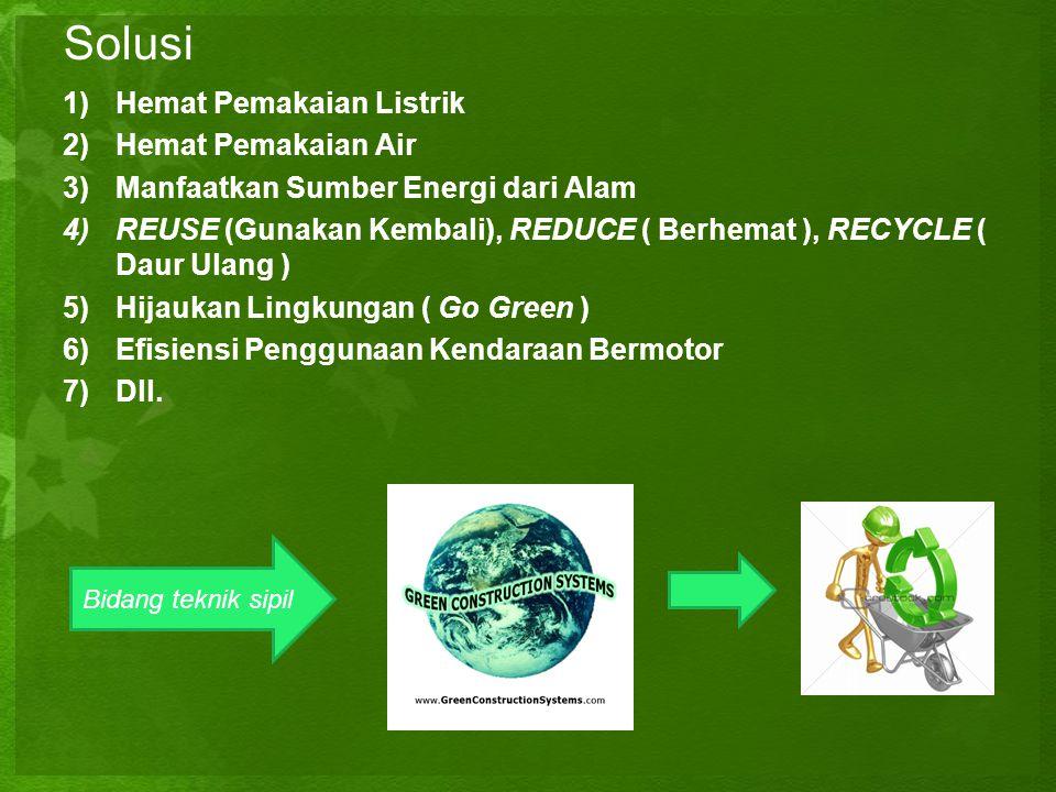Solusi Hemat Pemakaian Listrik Hemat Pemakaian Air