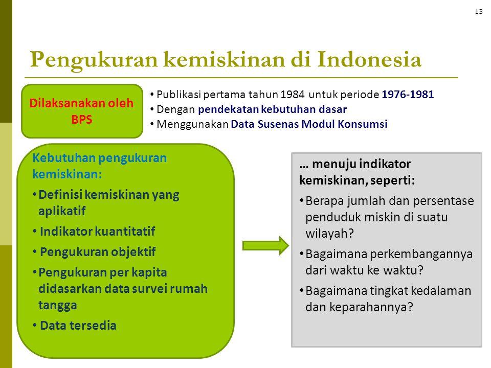 Pengukuran kemiskinan di Indonesia