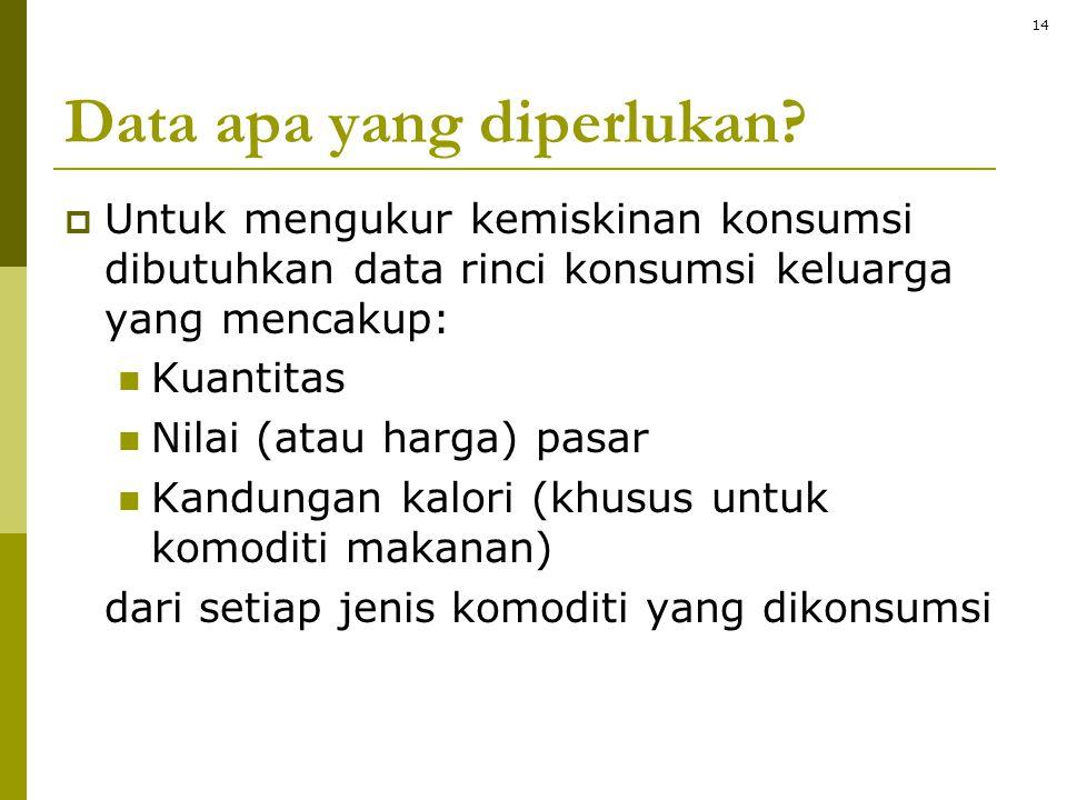 Data apa yang diperlukan