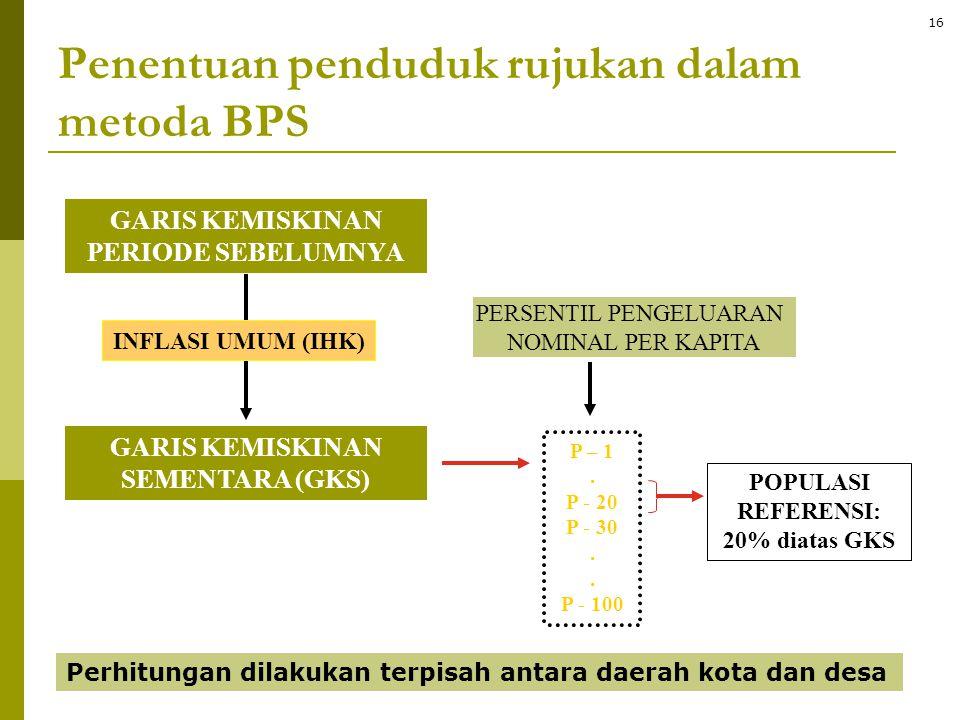 Penentuan penduduk rujukan dalam metoda BPS