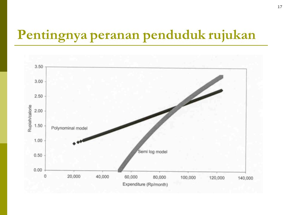Pentingnya peranan penduduk rujukan