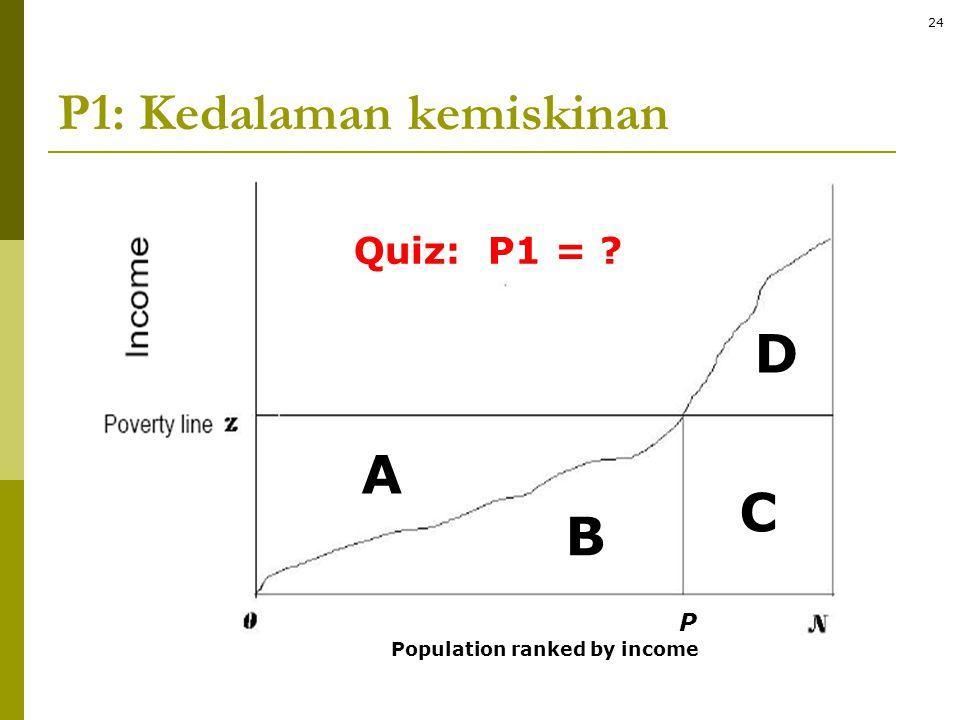 P1: Kedalaman kemiskinan