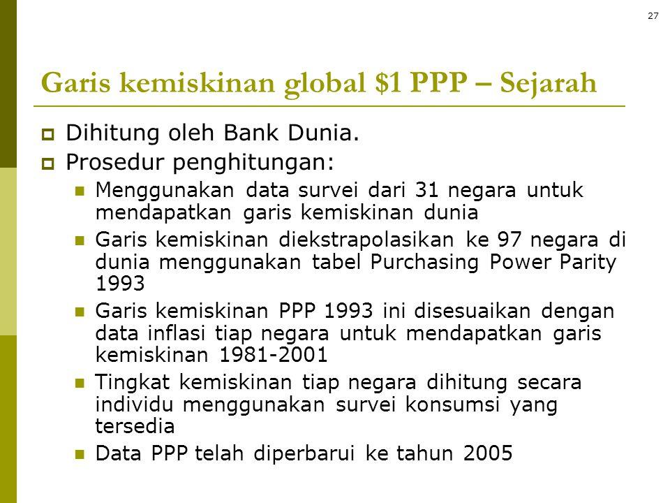 Garis kemiskinan global $1 PPP – Sejarah