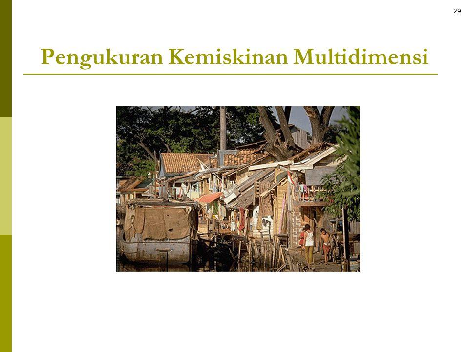 Pengukuran Kemiskinan Multidimensi