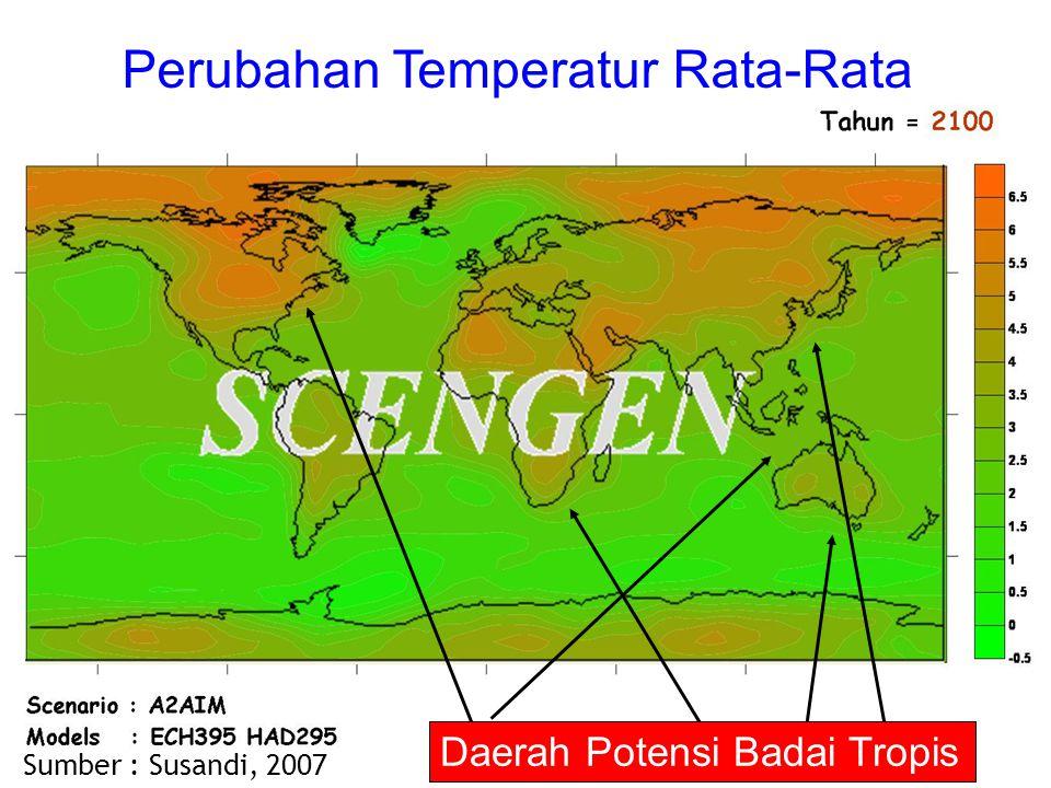 Perubahan Temperatur Rata-Rata
