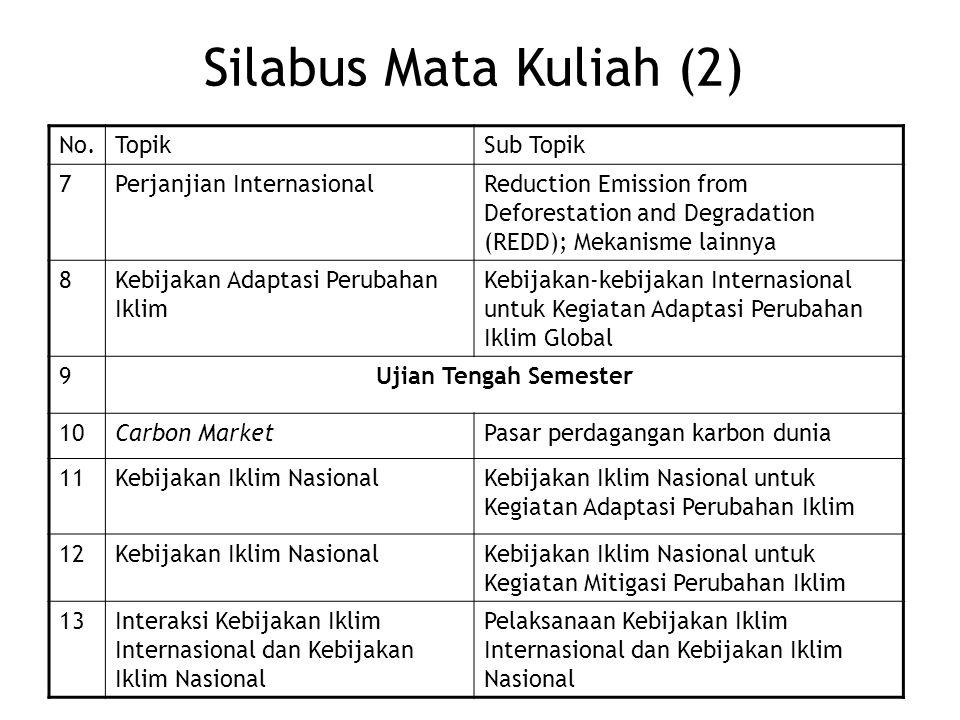 Silabus Mata Kuliah (2) No. Topik Sub Topik 7 Perjanjian Internasional