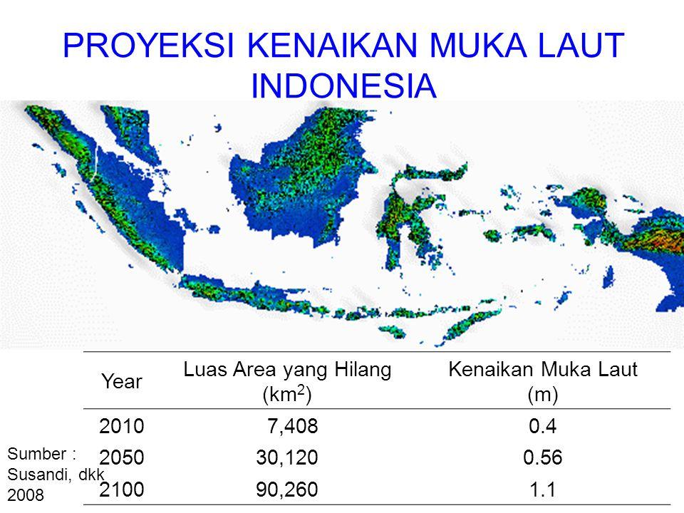 PROYEKSI KENAIKAN MUKA LAUT INDONESIA