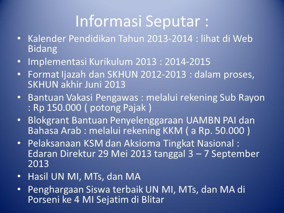 Informasi Seputar : Kalender Pendidikan Tahun 2013-2014 : lihat di Web Bidang. Implementasi Kurikulum 2013 : 2014-2015.