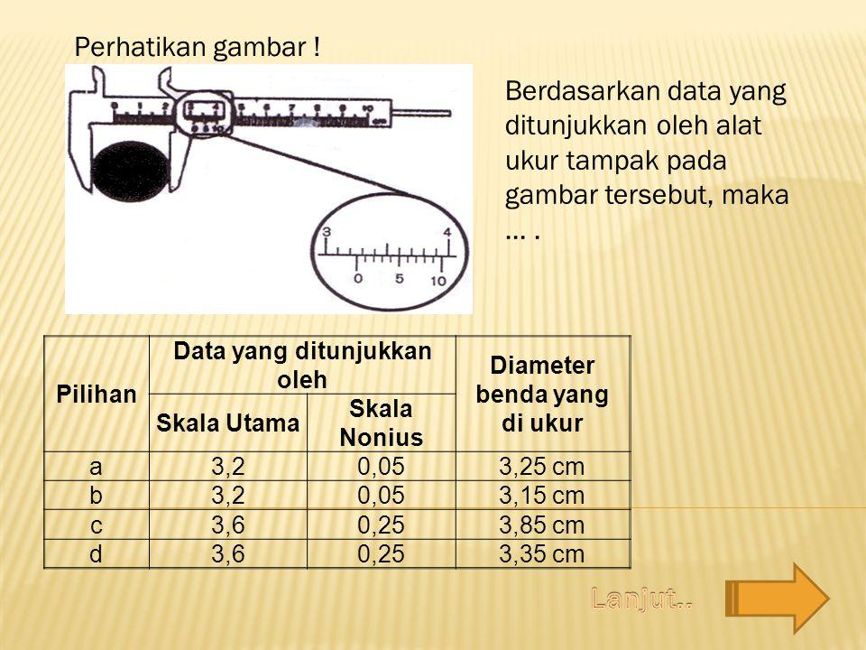 Data yang ditunjukkan oleh Diameter benda yang di ukur