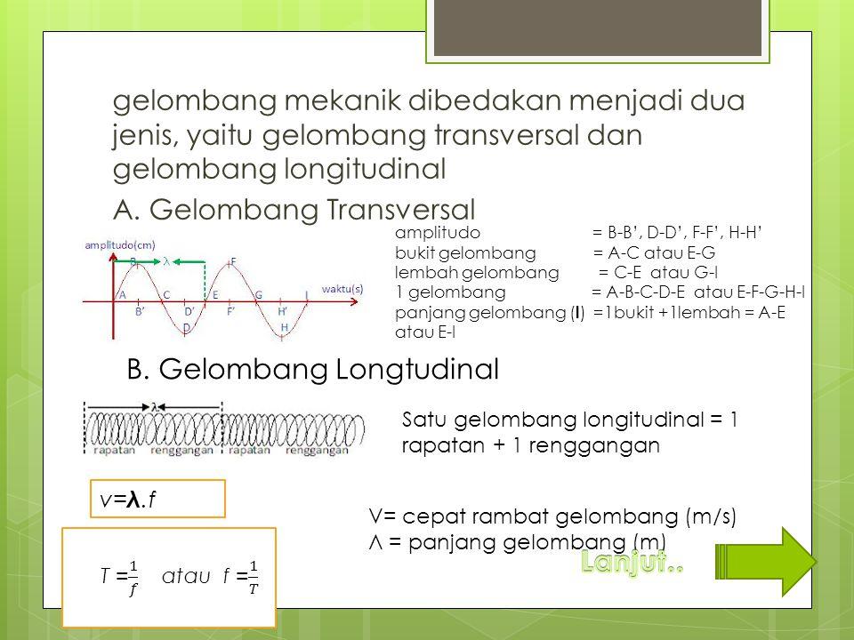 B. Gelombang Longtudinal