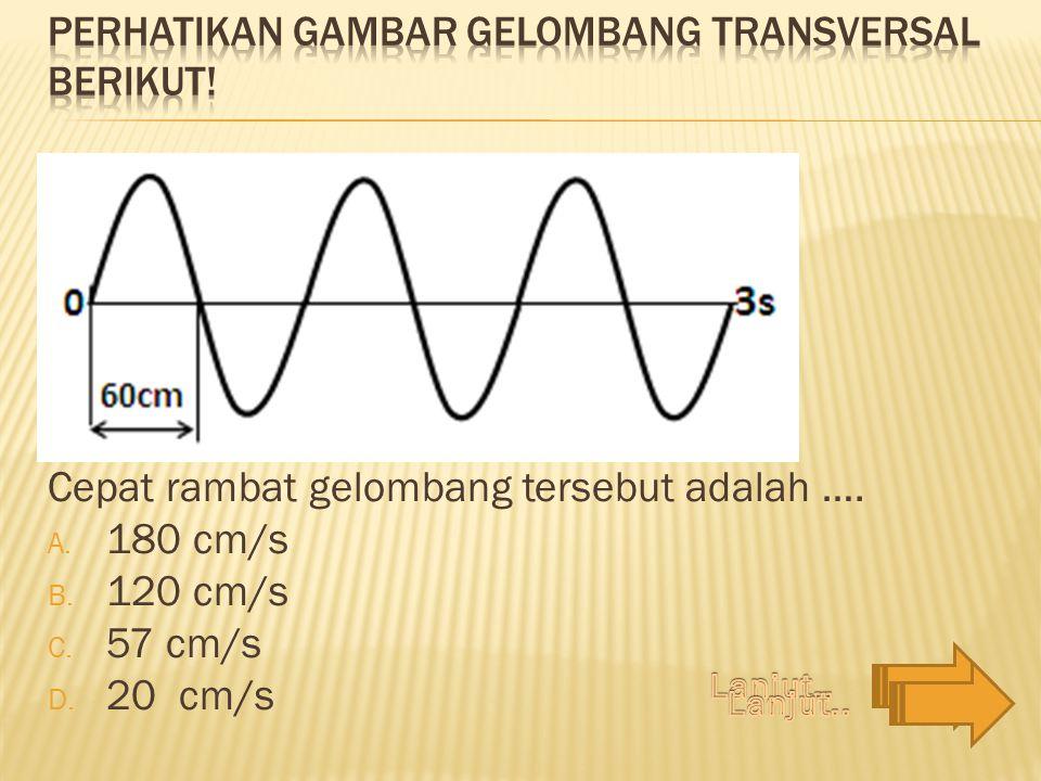 Perhatikan gambar gelombang transversal berikut!