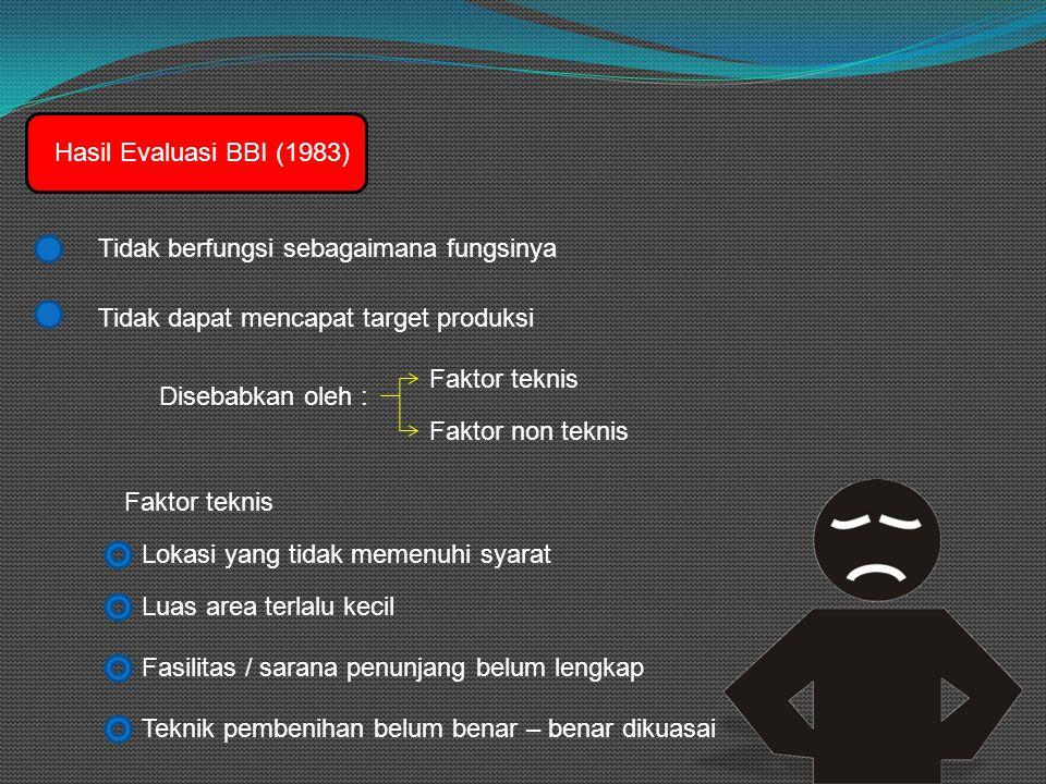 Hasil Evaluasi BBI (1983) Tidak berfungsi sebagaimana fungsinya. Tidak dapat mencapat target produksi.